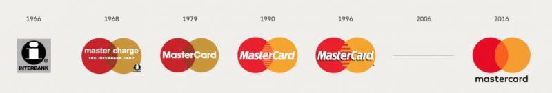 mastercard-evolucion